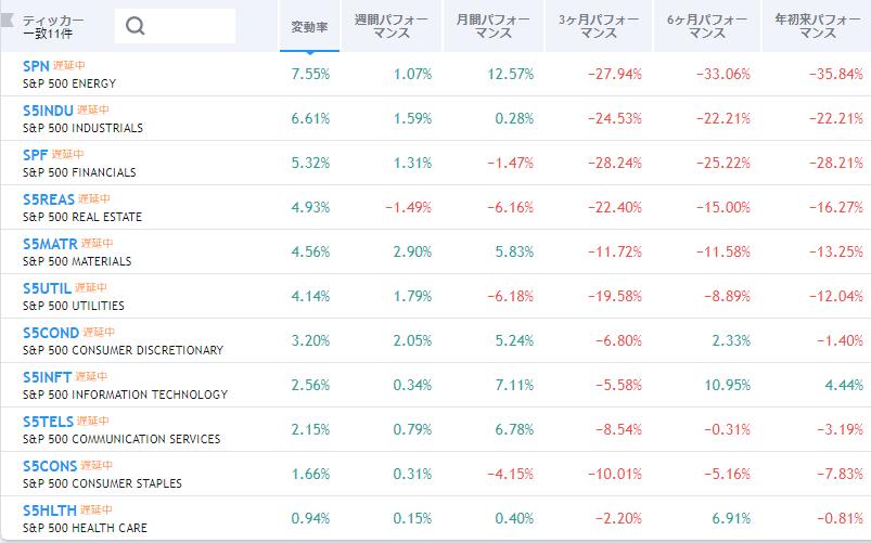 株式市況/新興国からは13週連続でおカネが流出